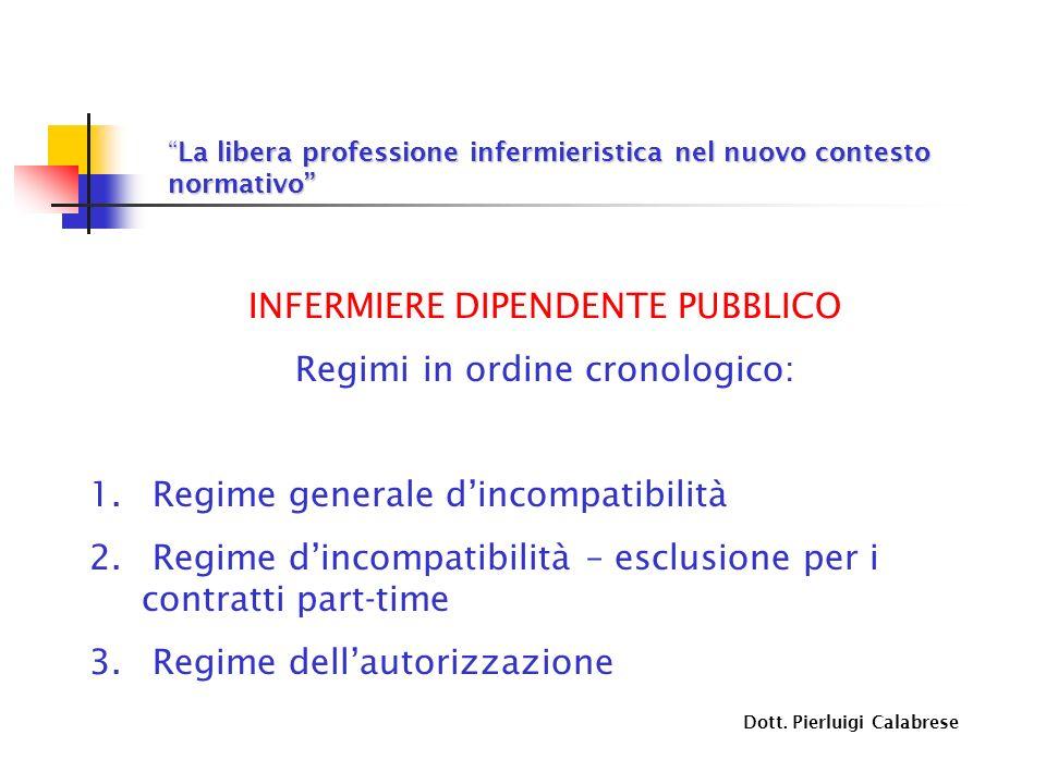 La libera professione infermieristica nel nuovo contesto normativoLa libera professione infermieristica nel nuovo contesto normativo 1.REGIME GENERALE DINCOMPATIBILITA (articolo 60 del T.U.