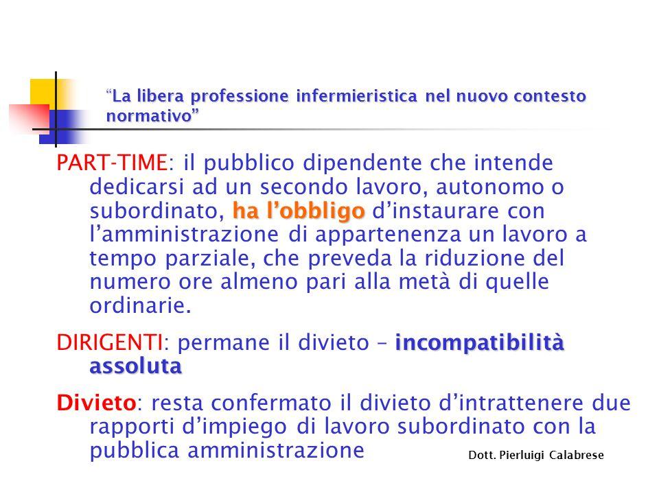 La libera professione infermieristica nel nuovo contesto normativo La libera professione infermieristica nel nuovo contesto normativo 3.