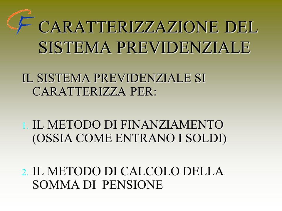 CARATTERIZZAZIONE DEL SISTEMA PREVIDENZIALE IL SISTEMA PREVIDENZIALE SI CARATTERIZZA PER: 1. IL METODO DI FINANZIAMENTO (OSSIA COME ENTRANO I SOLDI) 2