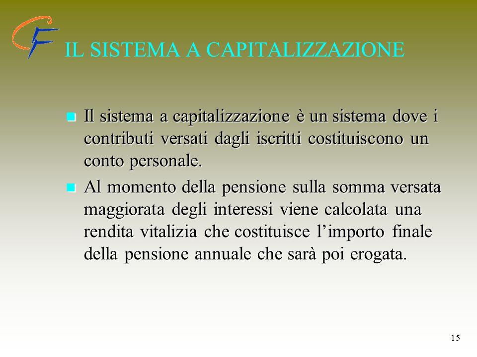 15 IL SISTEMA A CAPITALIZZAZIONE Il sistema a capitalizzazione è un sistema dove i contributi versati dagli iscritti costituiscono un conto personale.