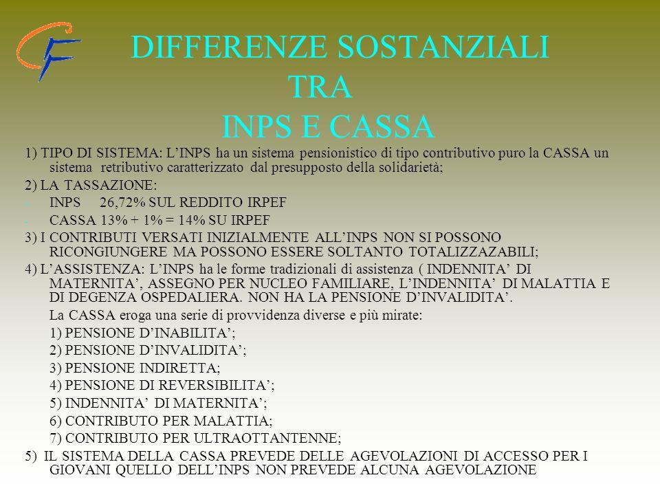 DIFFERENZE SOSTANZIALI TRA INPS E CASSA 1) TIPO DI SISTEMA: LINPS ha un sistema pensionistico di tipo contributivo puro la CASSA un sistema retributiv