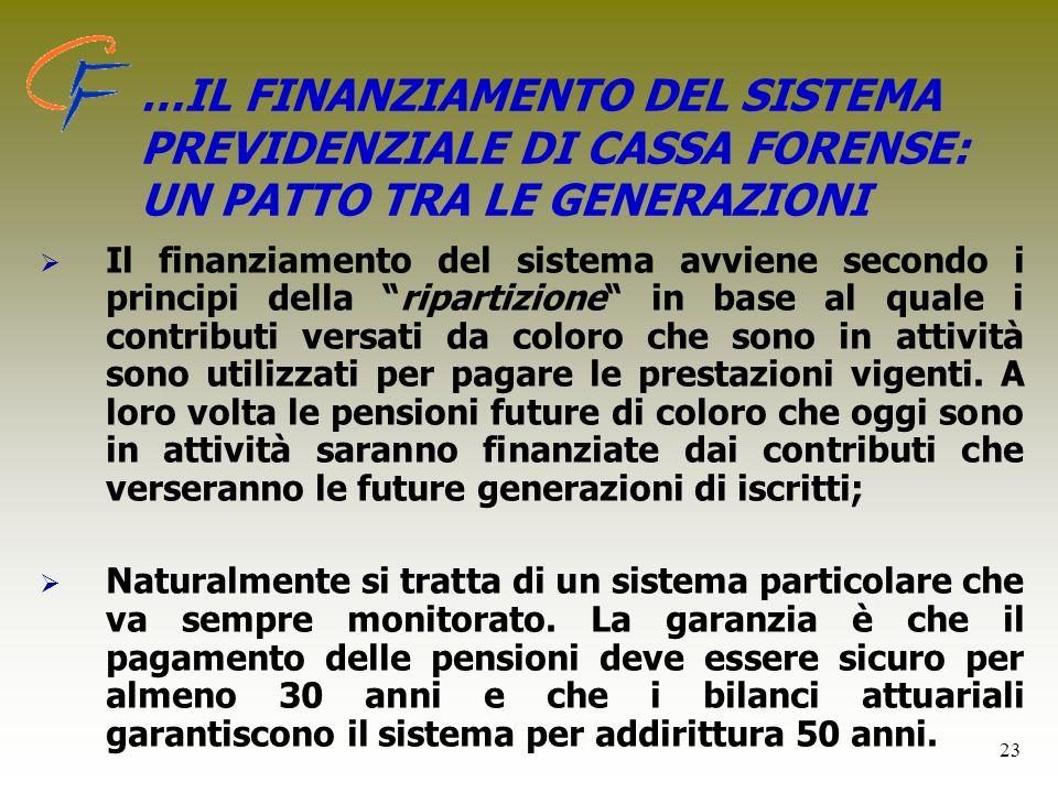 …IL FINANZIAMENTO DEL SISTEMA PREVIDENZIALE DI CASSA FORENSE: UN PATTO TRA LE GENERAZIONI Il finanziamento del sistema avviene secondo i principi dell