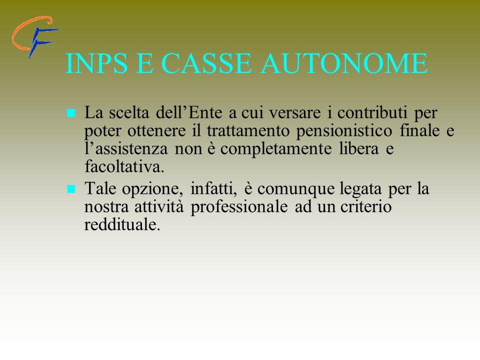 CASO CONCRETO: IL COLLEGA CHE NELLANNO 2010 HA RAGGIUNTO COME FATTURATO ALMENO - - -.10.000,00 IRPEF OPPURE -.15.000,00 VOLUME DAFFARI IVA HA LOBBLIGO DISCRIZIONE ALLA CASSA ENTRO IL 31/12/2011.
