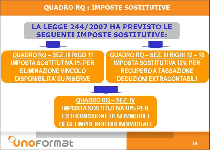 14 LA LEGGE 244/2007 HA PREVISTO LE SEGUENTI IMPOSTE SOSTITUTIVE: QUADRO RQ – SEZ.