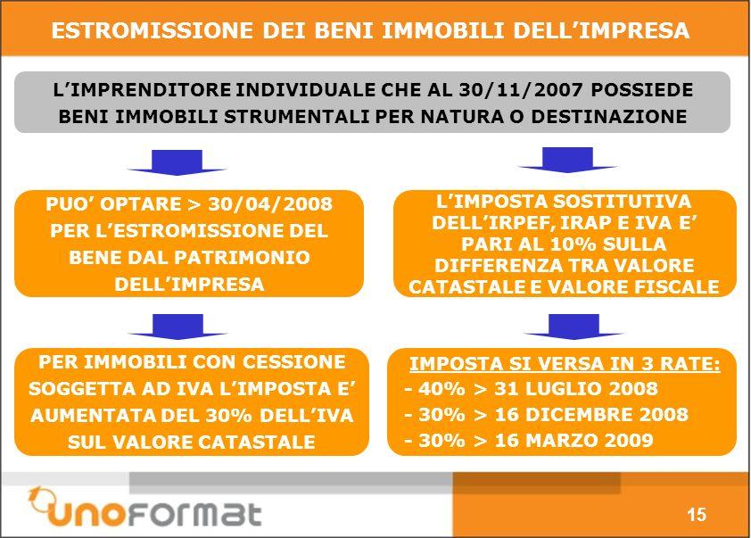 15 ESTROMISSIONE DEI BENI IMMOBILI DELLIMPRESA PUO OPTARE > 30/04/2008 PER LESTROMISSIONE DEL BENE DAL PATRIMONIO DELLIMPRESA LIMPOSTA SOSTITUTIVA DELLIRPEF, IRAP E IVA E PARI AL 10% SULLA DIFFERENZA TRA VALORE CATASTALE E VALORE FISCALE LIMPRENDITORE INDIVIDUALE CHE AL 30/11/2007 POSSIEDE BENI IMMOBILI STRUMENTALI PER NATURA O DESTINAZIONE PER IMMOBILI CON CESSIONE SOGGETTA AD IVA LIMPOSTA E AUMENTATA DEL 30% DELLIVA SUL VALORE CATASTALE IMPOSTA SI VERSA IN 3 RATE: - 40% > 31 LUGLIO 2008 - 30% > 16 DICEMBRE 2008 - 30% > 16 MARZO 2009