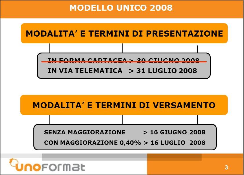 MODALITA E TERMINI DI PRESENTAZIONE IN FORMA CARTACEA > 30 GIUGNO 2008 IN VIA TELEMATICA > 31 LUGLIO 2008 MODELLO UNICO 2008 MODALITA E TERMINI DI VERSAMENTO SENZA MAGGIORAZIONE > 16 GIUGNO 2008 CON MAGGIORAZIONE 0,40% > 16 LUGLIO 2008 3