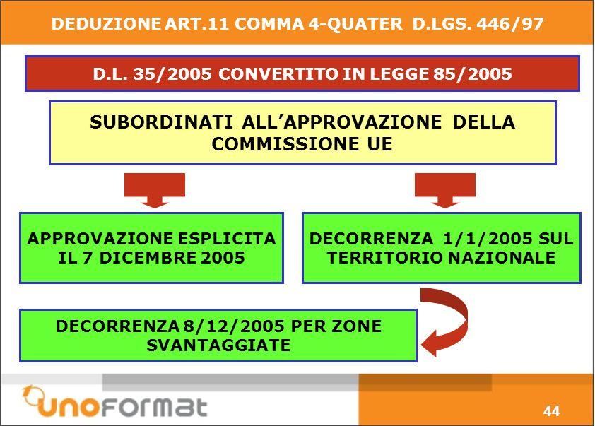 APPROVAZIONE ESPLICITA IL 7 DICEMBRE 2005 SUBORDINATI ALLAPPROVAZIONE DELLA COMMISSIONE UE DECORRENZA 1/1/2005 SUL TERRITORIO NAZIONALE DECORRENZA 8/12/2005 PER ZONE SVANTAGGIATE D.L.