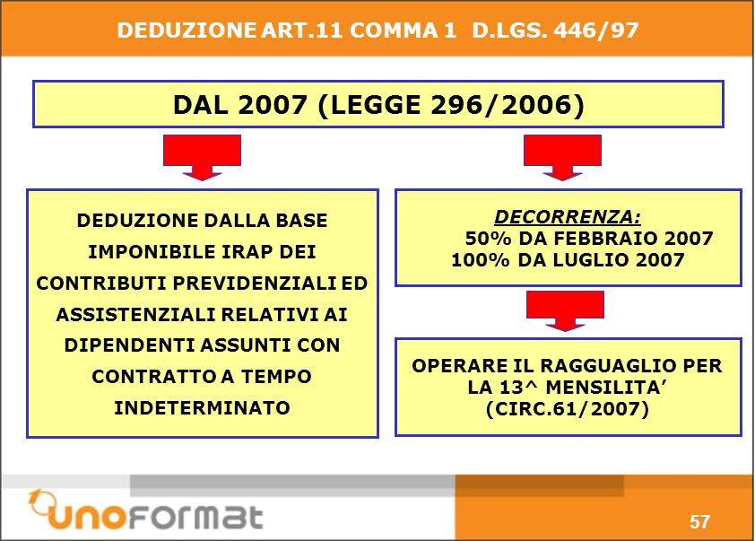 DEDUZIONE DALLA BASE IMPONIBILE IRAP DEI CONTRIBUTI PREVIDENZIALI ED ASSISTENZIALI RELATIVI AI DIPENDENTI ASSUNTI CON CONTRATTO A TEMPO INDETERMINATO DAL 2007 (LEGGE 296/2006) 57 DEDUZIONE ART.11 COMMA 1 D.LGS.
