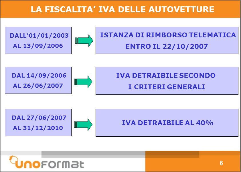 IVA DETRAIBILE SECONDO I CRITERI GENERALI IVA DETRAIBILE AL 40% LA FISCALITA IVA DELLE AUTOVETTURE ISTANZA DI RIMBORSO TELEMATICA ENTRO IL 22/10/2007 DALL01/01/2003 AL 13/09/2006 DAL 14/09/2006 AL 26/06/2007 DAL 27/06/2007 AL 31/12/2010 6