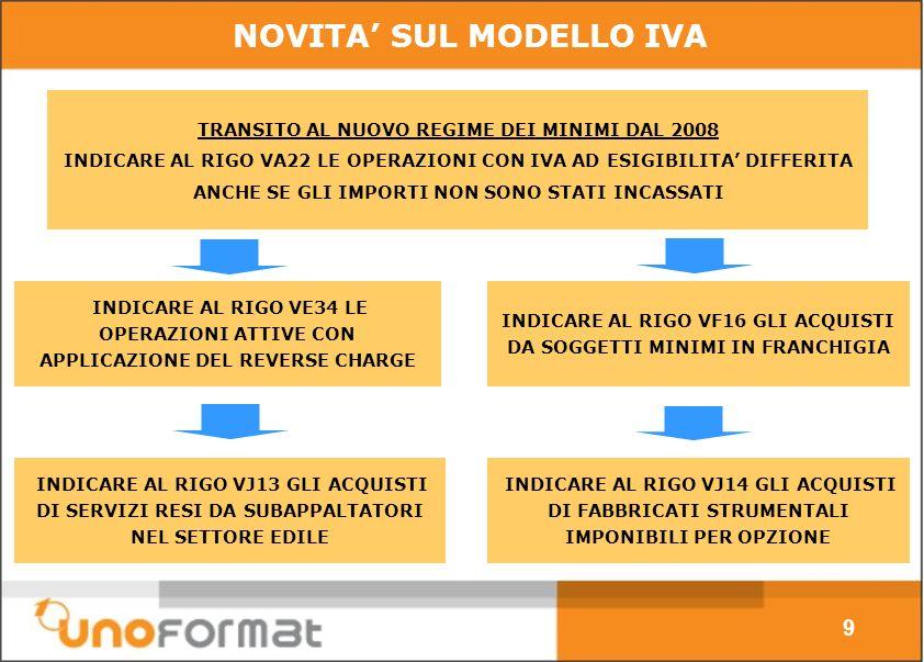 TRANSITO AL NUOVO REGIME DEI MINIMI DAL 2008 INDICARE AL RIGO VA22 LE OPERAZIONI CON IVA AD ESIGIBILITA DIFFERITA ANCHE SE GLI IMPORTI NON SONO STATI INCASSATI 9 NOVITA SUL MODELLO IVA INDICARE AL RIGO VE34 LE OPERAZIONI ATTIVE CON APPLICAZIONE DEL REVERSE CHARGE INDICARE AL RIGO VF16 GLI ACQUISTI DA SOGGETTI MINIMI IN FRANCHIGIA INDICARE AL RIGO VJ13 GLI ACQUISTI DI SERVIZI RESI DA SUBAPPALTATORI NEL SETTORE EDILE INDICARE AL RIGO VJ14 GLI ACQUISTI DI FABBRICATI STRUMENTALI IMPONIBILI PER OPZIONE