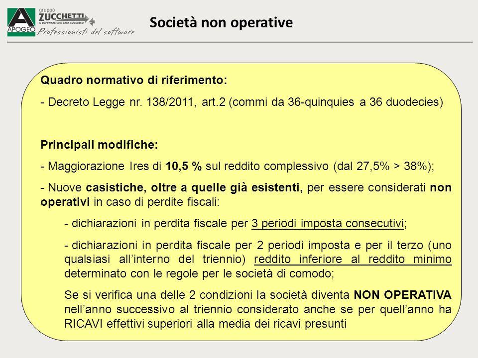 Società non operative Quadro normativo di riferimento: - Decreto Legge nr.