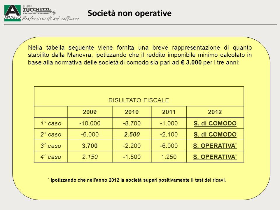 Società non operative Nella tabella seguente viene fornita una breve rappresentazione di quanto stabilito dalla Manovra, ipotizzando che il reddito imponibile minimo calcolato in base alla normativa delle società di comodo sia pari ad 3.000 per i tre anni: RISULTATO FISCALE 2009201020112012 1° caso-10.000-8.700S.