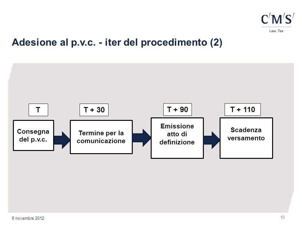 10 Adesione al p.v.c. - iter del procedimento (2) 8 novembre 2012 Termine per la comunicazione Emissione atto di definizione Scadenza versamento T + 3