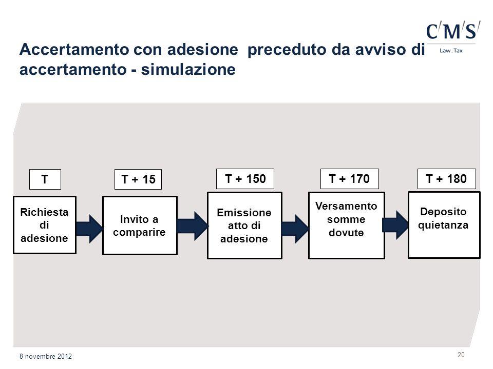 20 Accertamento con adesione preceduto da avviso di accertamento - simulazione 8 novembre 2012 Invito a comparire Emissione atto di adesione Versamento somme dovute T + 15 T + 150T + 170 Richiesta di adesione T Deposito quietanza T + 180