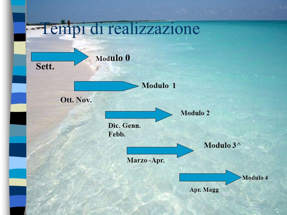 Tempi di realizzazione Ott. Nov. Modulo 1 Modulo 3^ Apr. Magg Modulo 4 Sett. Mod ulo 0 Modulo 2 Dic. Genn. Febb. Marzo -Apr.