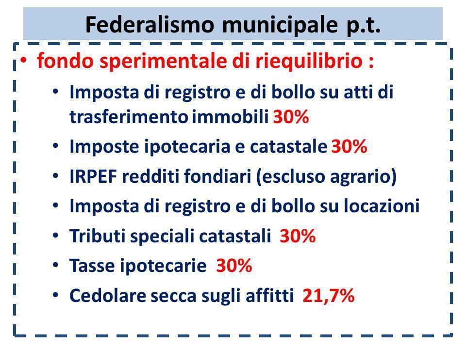 Federalismo municipale p.t. fondo sperimentale di riequilibrio : Imposta di registro e di bollo su atti di trasferimento immobili 30% Imposte ipotecar