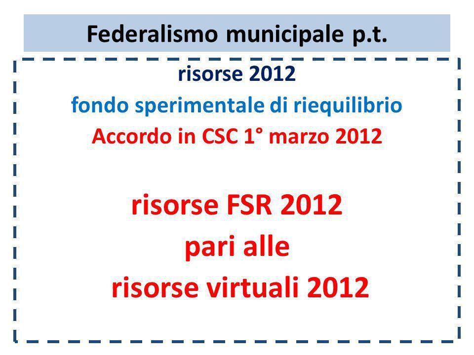 Federalismo municipale p.t. risorse 2012 fondo sperimentale di riequilibrio Accordo in CSC 1° marzo 2012 risorse FSR 2012 pari alle risorse virtuali 2