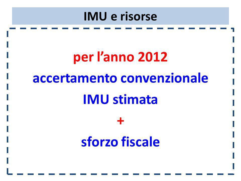 IMU e risorse per lanno 2012 accertamento convenzionale IMU stimata + sforzo fiscale