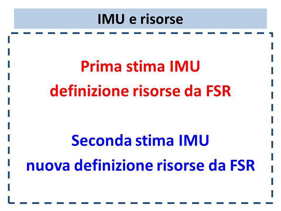 IMU e risorse Prima stima IMU definizione risorse da FSR Seconda stima IMU nuova definizione risorse da FSR