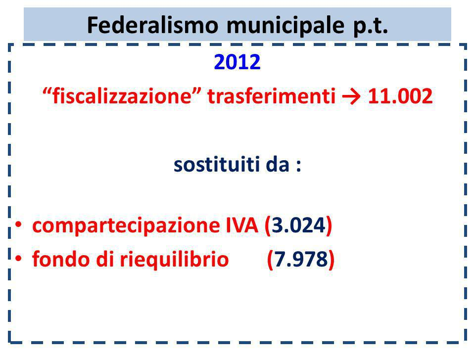 Federalismo municipale p.t. 2012 fiscalizzazione trasferimenti 11.002 sostituiti da : compartecipazione IVA (3.024) fondo di riequilibrio (7.978)