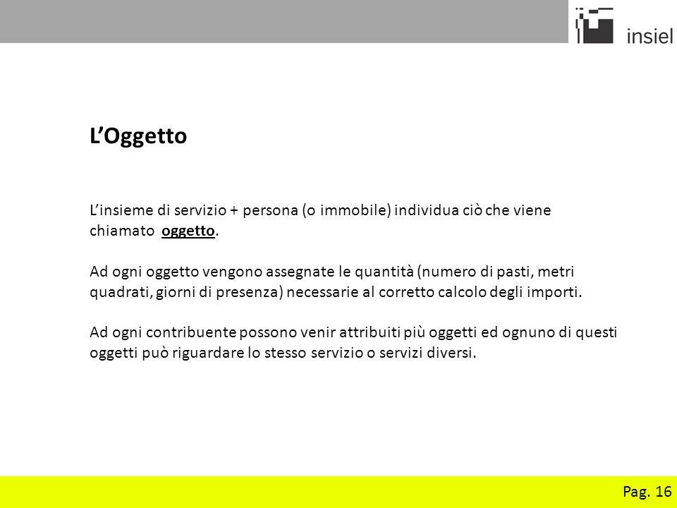 Pag. 16 LOggetto Linsieme di servizio + persona (o immobile) individua ciò che viene chiamato oggetto. Ad ogni oggetto vengono assegnate le quantità (