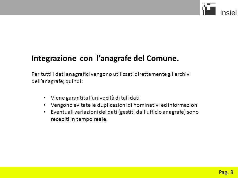 Pag. 8 Integrazione con lanagrafe del Comune. Per tutti i dati anagrafici vengono utilizzati direttamente gli archivi dellanagrafe; quindi: Viene gara