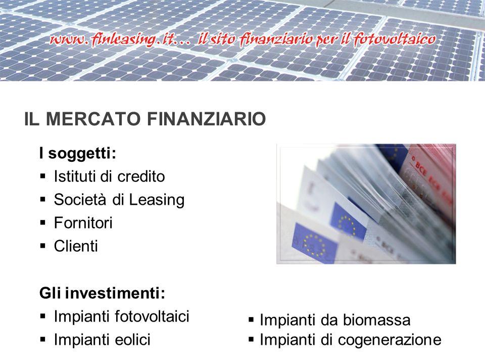 IL MERCATO FINANZIARIO I soggetti: Istituti di credito Società di Leasing Fornitori Clienti Gli investimenti: Impianti fotovoltaici Impianti eolici Impianti da biomassa Impianti di cogenerazione