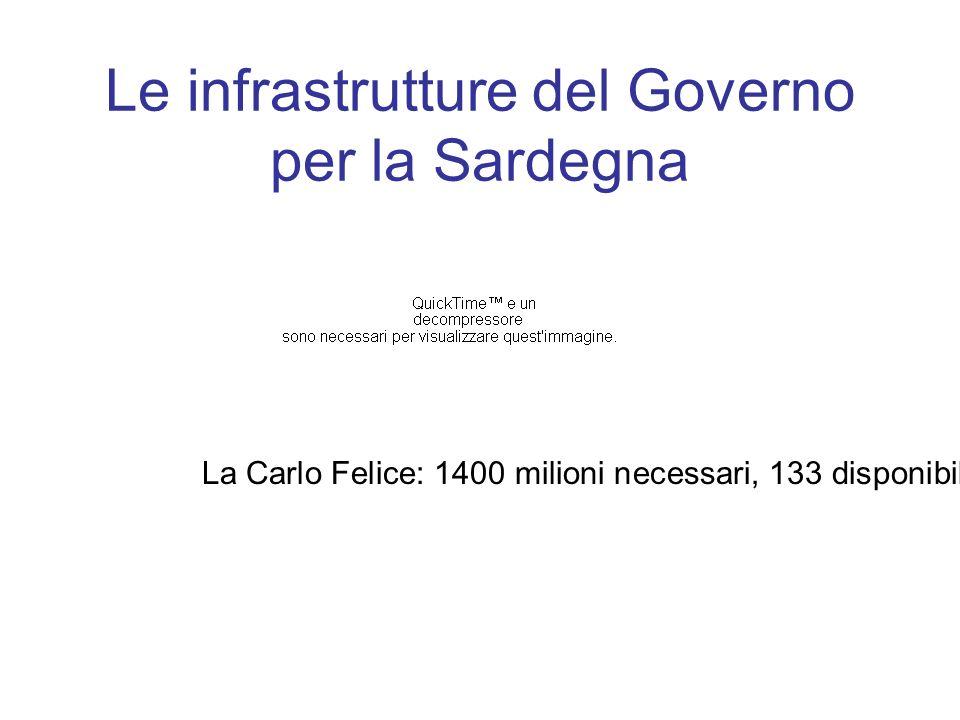 Le infrastrutture del Governo per la Sardegna La Carlo Felice: 1400 milioni necessari, 133 disponibili