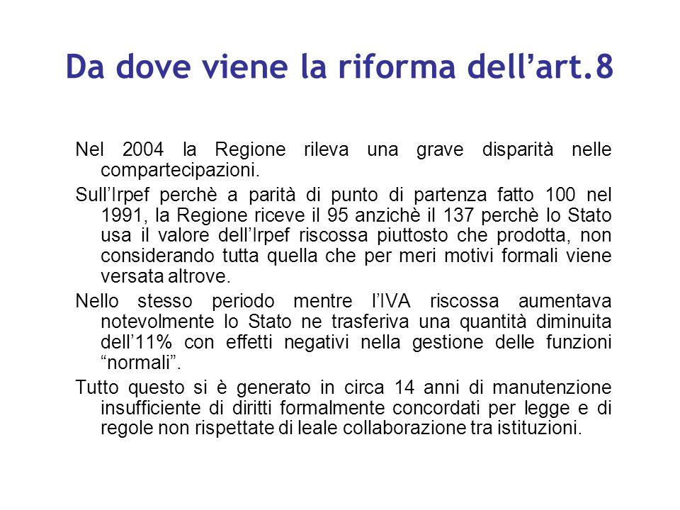Da dove viene la riforma dell art.8 Nel 2004 la Regione rileva una grave disparità nelle compartecipazioni.
