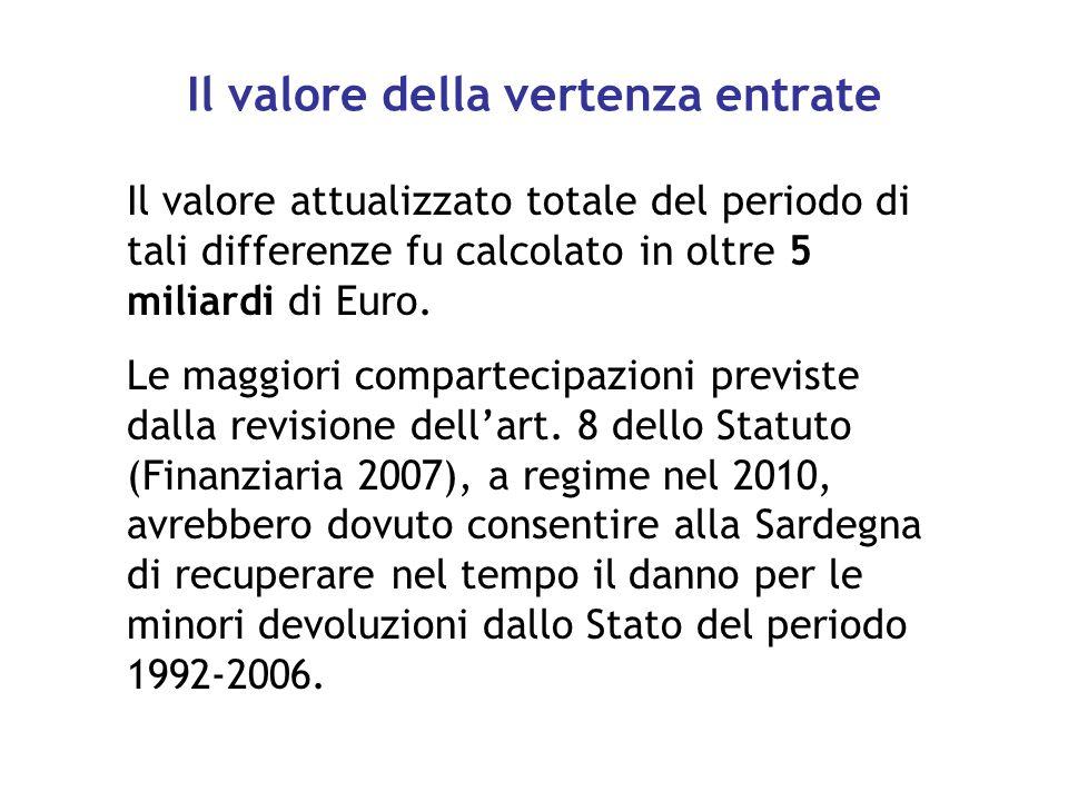 Il valore attualizzato totale del periodo di tali differenze fu calcolato in oltre 5 miliardi di Euro.