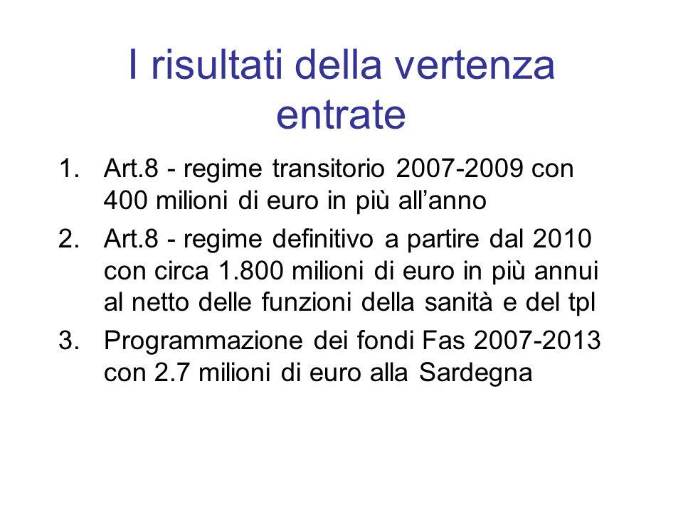 I risultati della vertenza entrate 1.Art.8 - regime transitorio 2007-2009 con 400 milioni di euro in più allanno 2.Art.8 - regime definitivo a partire dal 2010 con circa 1.800 milioni di euro in più annui al netto delle funzioni della sanità e del tpl 3.Programmazione dei fondi Fas 2007-2013 con 2.7 milioni di euro alla Sardegna
