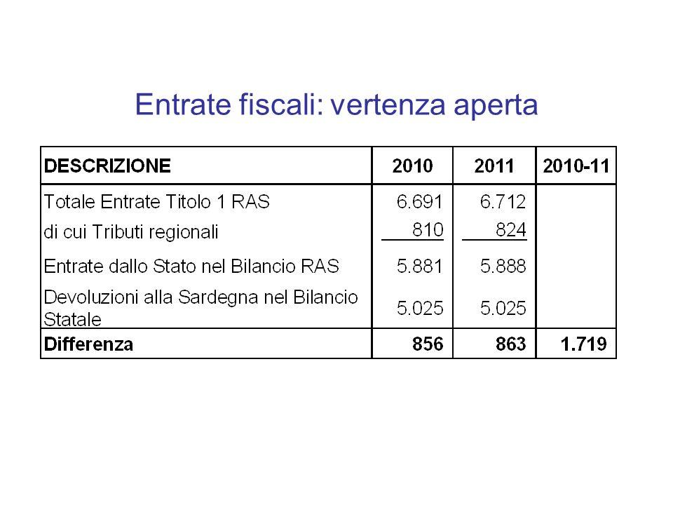 Entrate fiscali: vertenza aperta