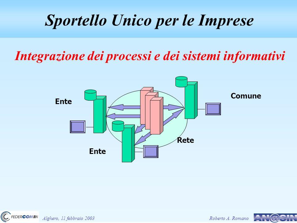 Comune Rete Ente Sportello Unico per le Imprese Alghero, 11 febbraio 2003Roberto A.