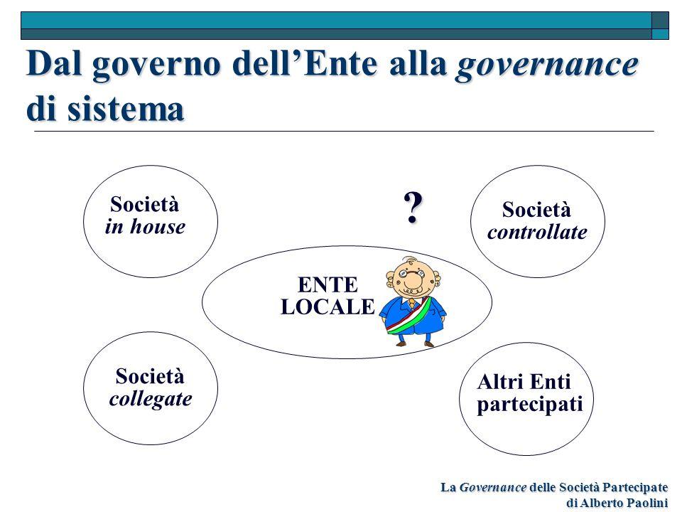 Dal governo dellEnte alla governance di sistema ENTE LOCALE Società in house Società collegate Altri Enti partecipati Società controllate .