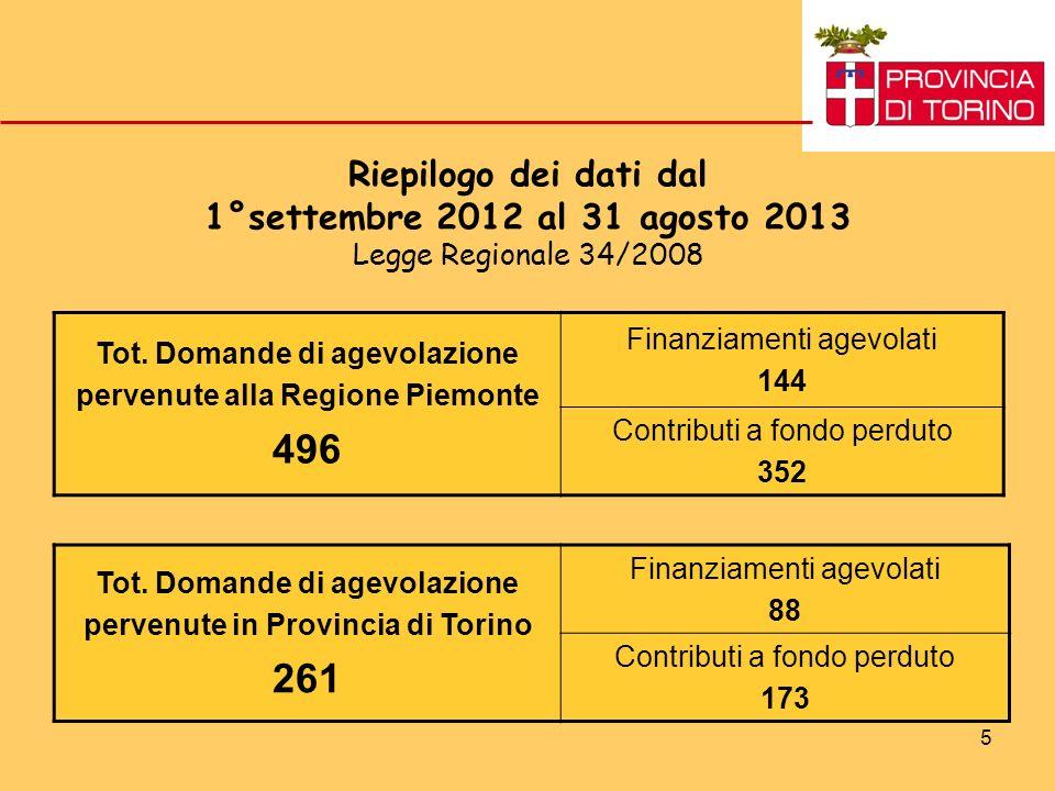 5 Riepilogo dei dati dal 1°settembre 2012 al 31 agosto 2013 Legge Regionale 34/2008 Tot. Domande di agevolazione pervenute alla Regione Piemonte 496 F