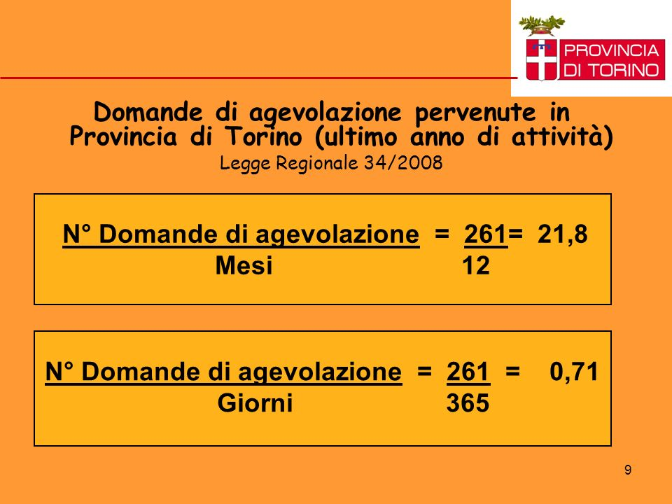 9 Domande di agevolazione pervenute in Provincia di Torino (ultimo anno di attività) Legge Regionale 34/2008 N° Domande di agevolazione = 261= 21,8 Mesi 12 N° Domande di agevolazione = 261 = 0,71 Giorni 365