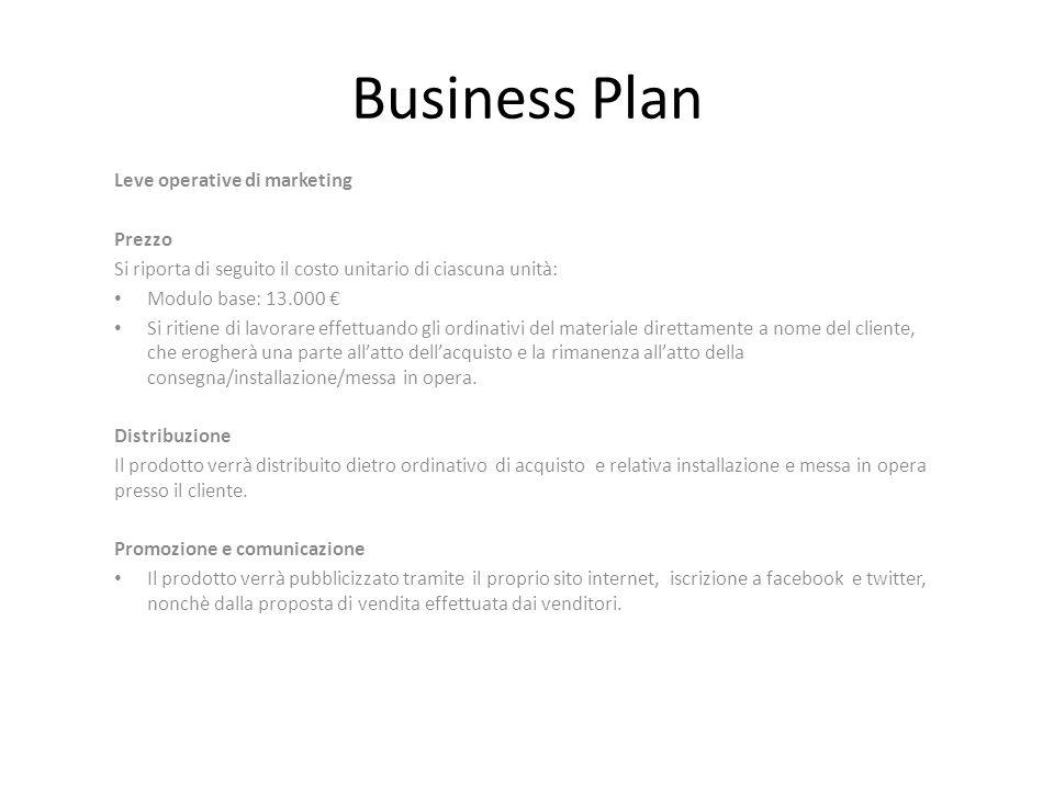 Business Plan Leve operative di marketing Prezzo Si riporta di seguito il costo unitario di ciascuna unità: Modulo base: 13.000 Si ritiene di lavorare