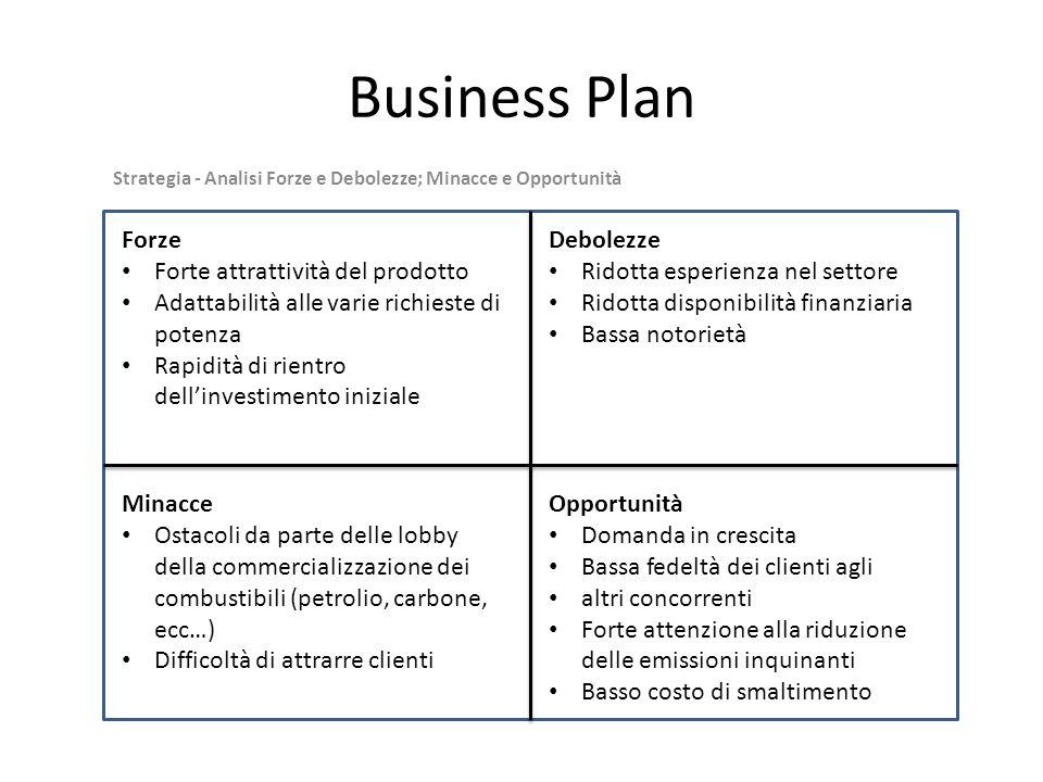 Business Plan Strategia - Analisi Forze e Debolezze; Minacce e Opportunità Debolezze Ridotta esperienza nel settore Ridotta disponibilità finanziaria
