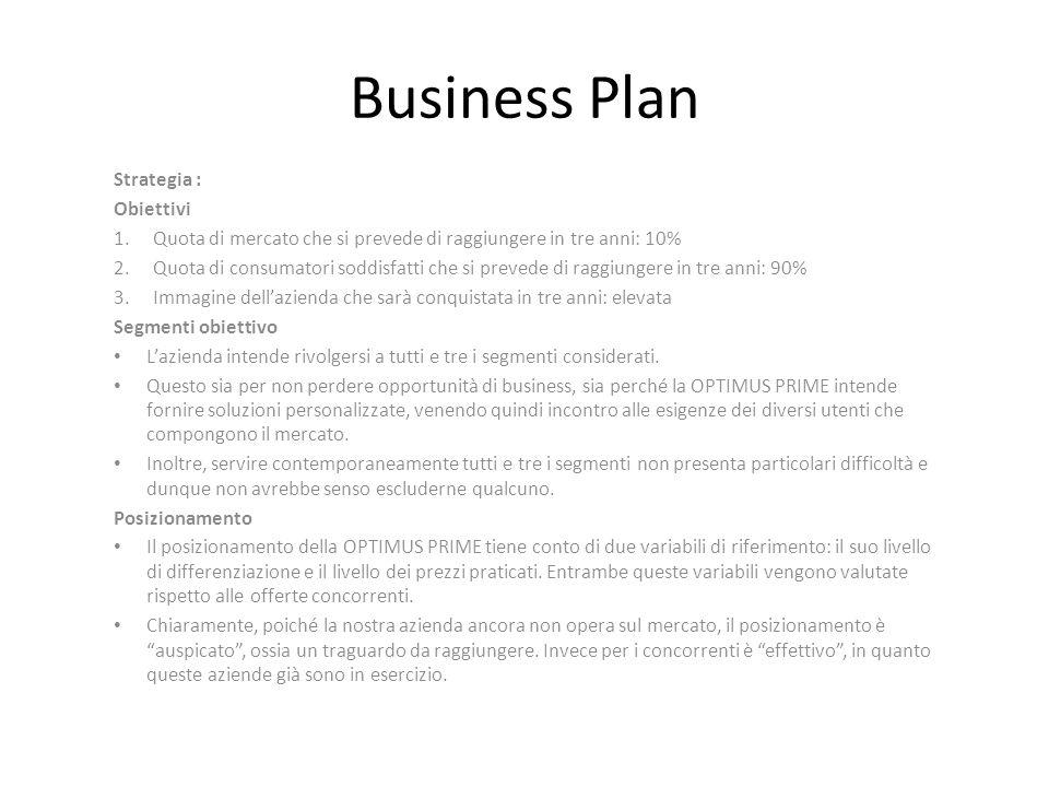 Business Plan Strategia : Obiettivi 1.Quota di mercato che si prevede di raggiungere in tre anni: 10% 2.Quota di consumatori soddisfatti che si preved