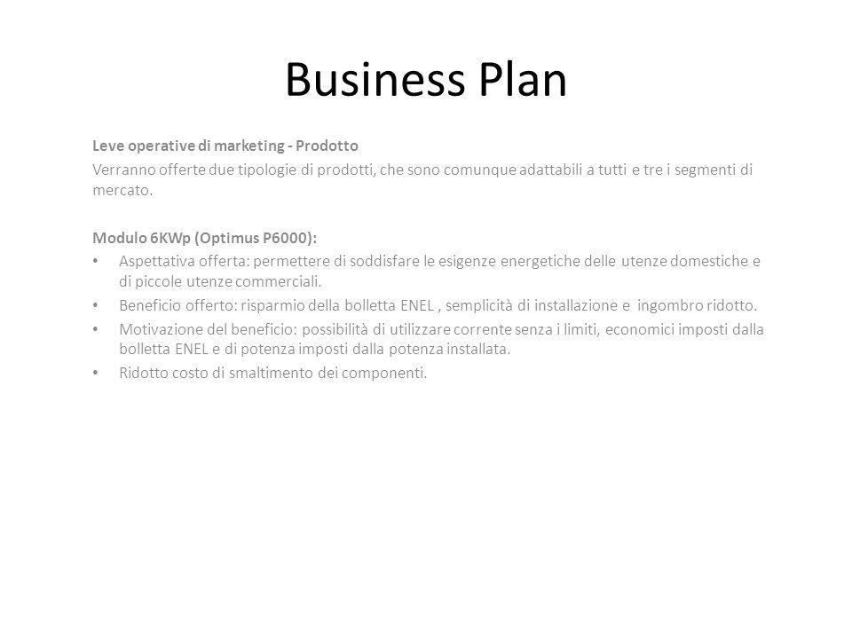 Business Plan Leve operative di marketing - Prodotto Verranno offerte due tipologie di prodotti, che sono comunque adattabili a tutti e tre i segmenti
