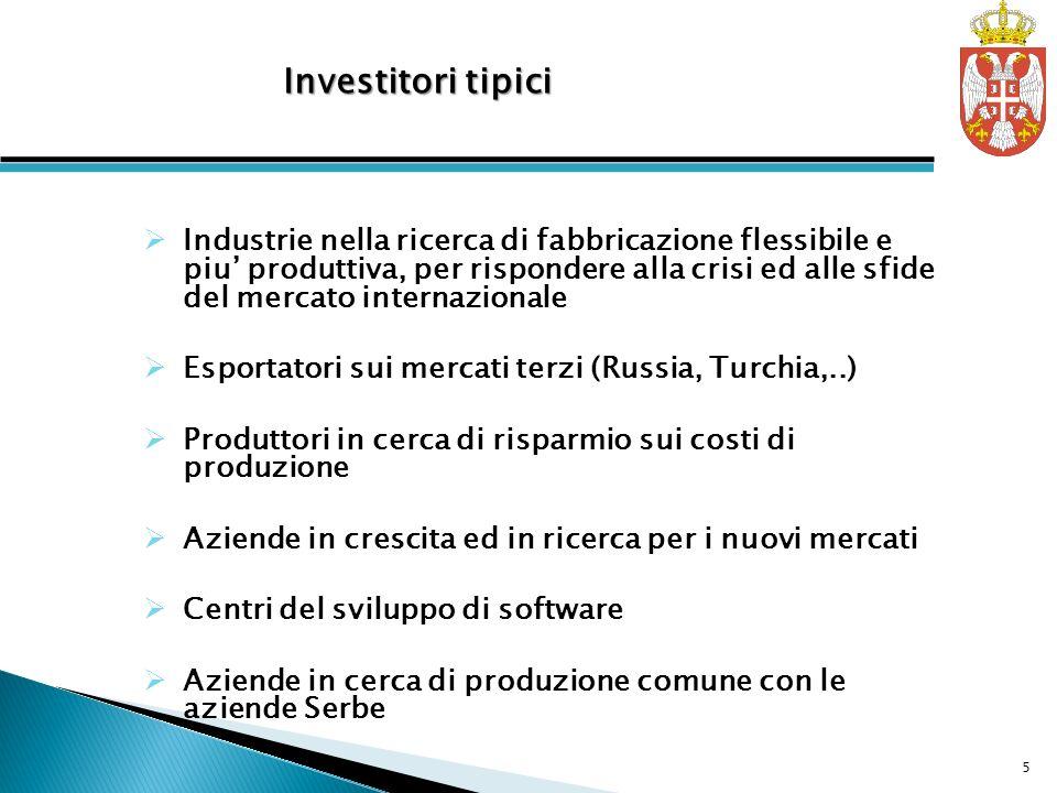 Investitori tipici Industrie nella ricerca di fabbricazione flessibile e piu produttiva, per rispondere alla crisi ed alle sfide del mercato internazi