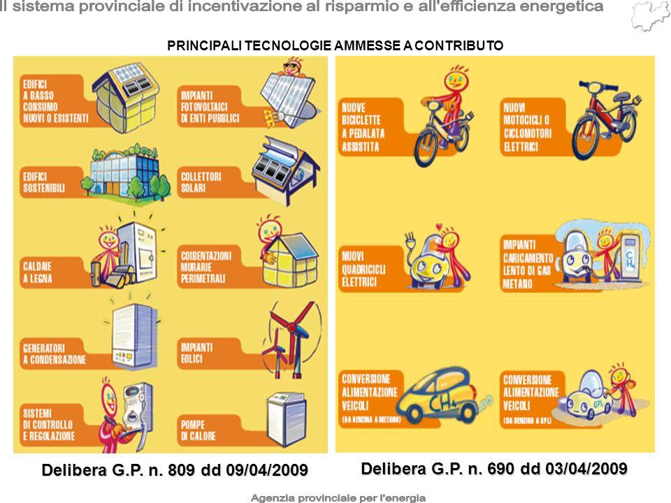 Delibera G.P. n. 690 dd 03/04/2009 Delibera G.P. n. 809 dd 09/04/2009 PRINCIPALI TECNOLOGIE AMMESSE A CONTRIBUTO