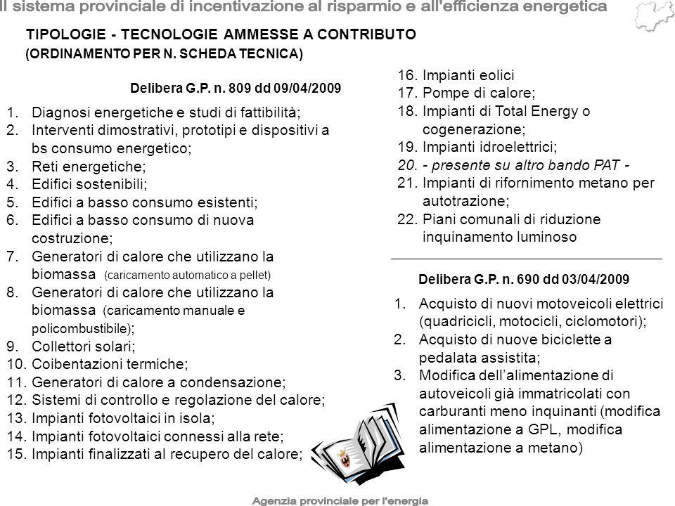 Delibera G.P. n. 690 dd 03/04/2009 Delibera G.P. n. 809 dd 09/04/2009 TIPOLOGIE - TECNOLOGIE AMMESSE A CONTRIBUTO (ORDINAMENTO PER N. SCHEDA TECNICA)