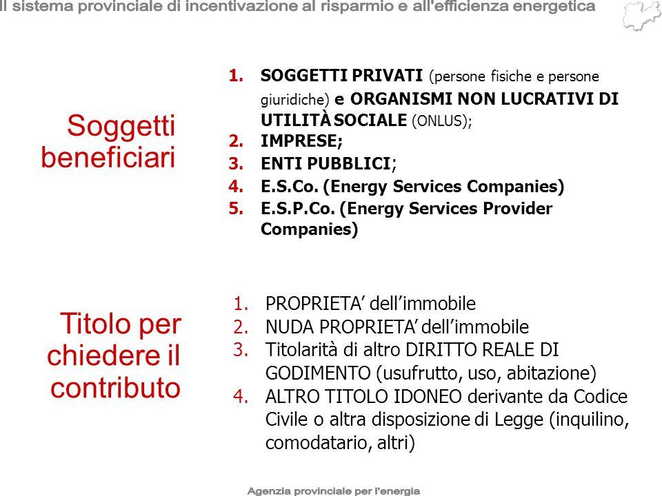 CONFERMA IMPIANTO PROCEDURE DELIB GP N.2744/2007 E N.