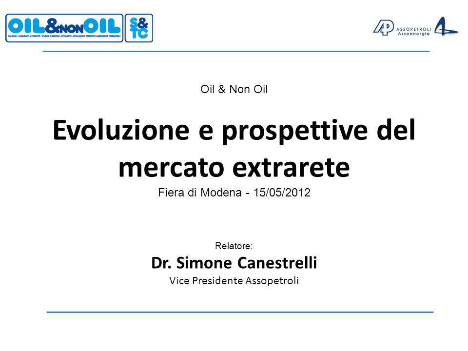 Oil & Non Oil Evoluzione e prospettive del mercato extrarete Fiera di Modena - 15/05/2012 Relatore: Dr.