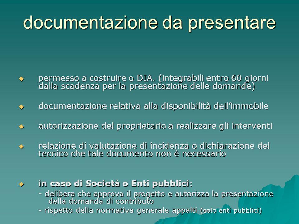 documentazione da presentare permesso a costruire o DIA.