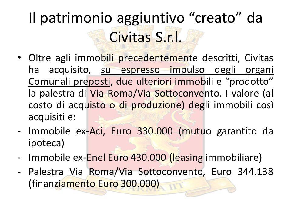 Il patrimonio aggiuntivo creato da Civitas S.r.l. Oltre agli immobili precedentemente descritti, Civitas ha acquisito, su espresso impulso degli organ