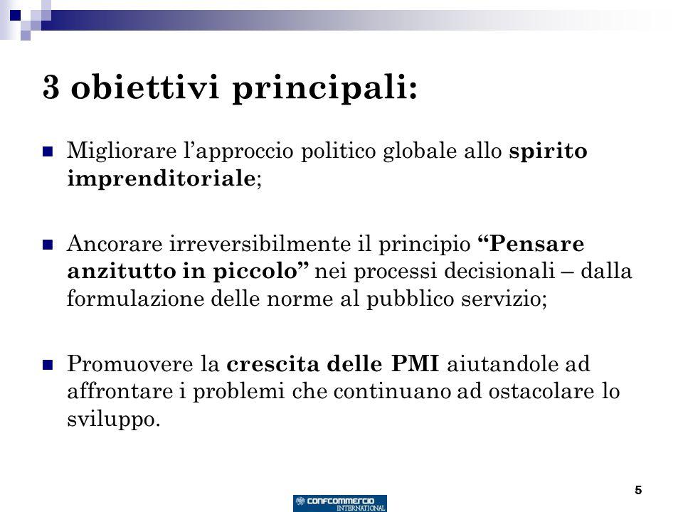 5 3 obiettivi principali: Migliorare lapproccio politico globale allo spirito imprenditoriale ; Ancorare irreversibilmente il principio Pensare anzitu