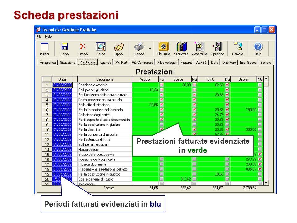 verde Prestazioni fatturate evidenziate in verde blu Periodi fatturati evidenziati in blu Scheda prestazioni