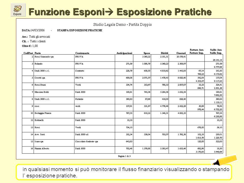 Funzione Esponi Esposizione Pratiche in qualsiasi momento si può monitorare il flusso finanziario visualizzando o stampando l esposizione pratiche.